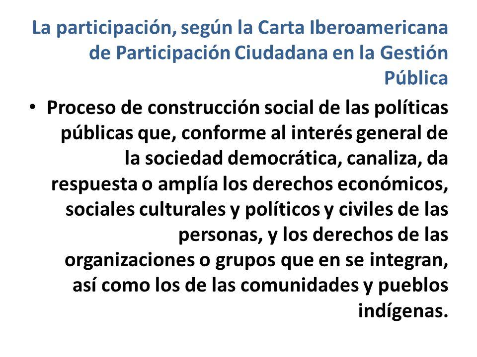 La participación, según la Carta Iberoamericana de Participación Ciudadana en la Gestión Pública Proceso de construcción social de las políticas públi