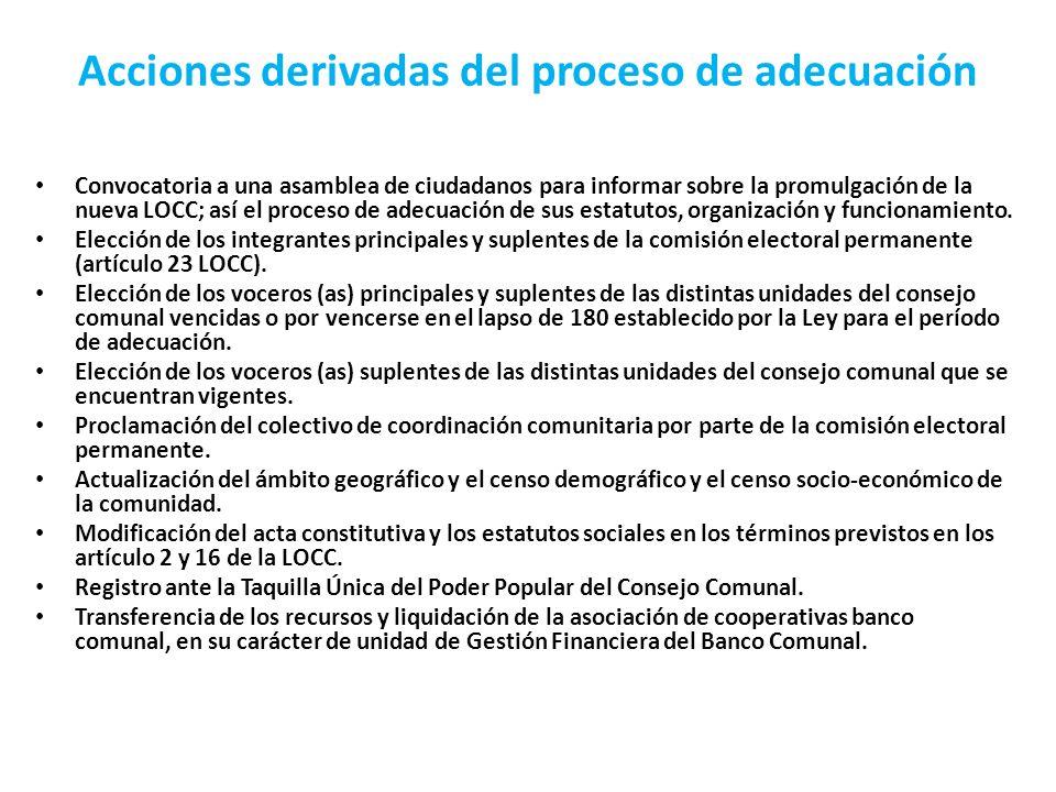 Acciones derivadas del proceso de adecuación Convocatoria a una asamblea de ciudadanos para informar sobre la promulgación de la nueva LOCC; así el pr
