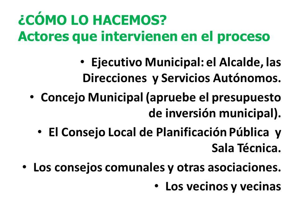 ¿CÓMO LO HACEMOS? Actores que intervienen en el proceso Ejecutivo Municipal: el Alcalde, las Direcciones y Servicios Autónomos. Concejo Municipal (apr