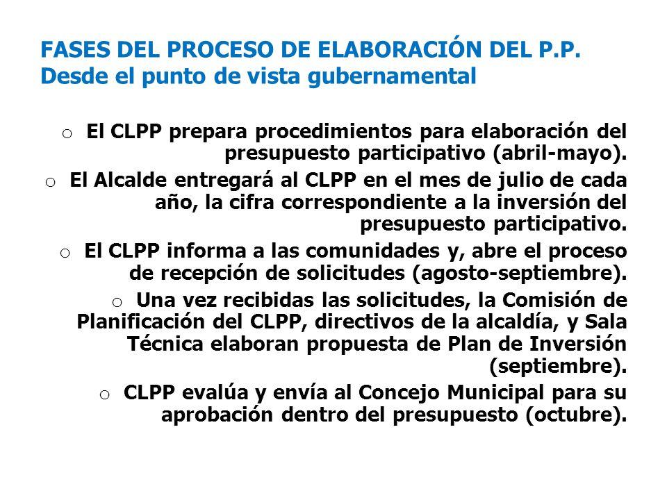 FASES DEL PROCESO DE ELABORACIÓN DEL P.P. Desde el punto de vista gubernamental o El CLPP prepara procedimientos para elaboración del presupuesto part
