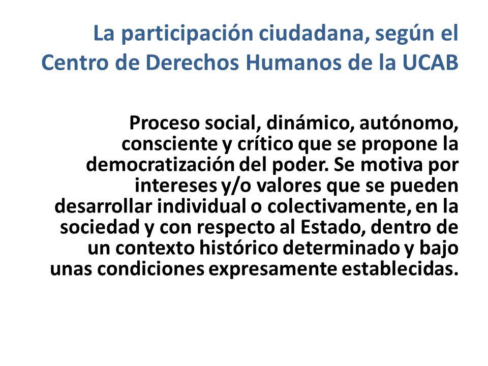 La participación ciudadana, según el Centro de Derechos Humanos de la UCAB Proceso social, dinámico, autónomo, consciente y crítico que se propone la