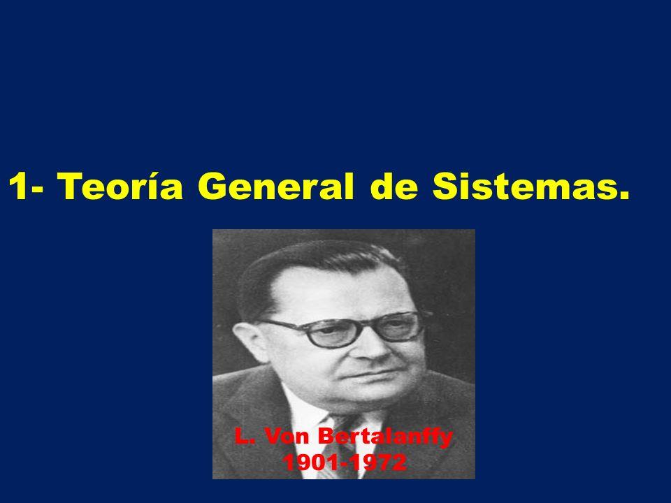 1- Teoría General de Sistemas. L. Von Bertalanffy 1901-1972