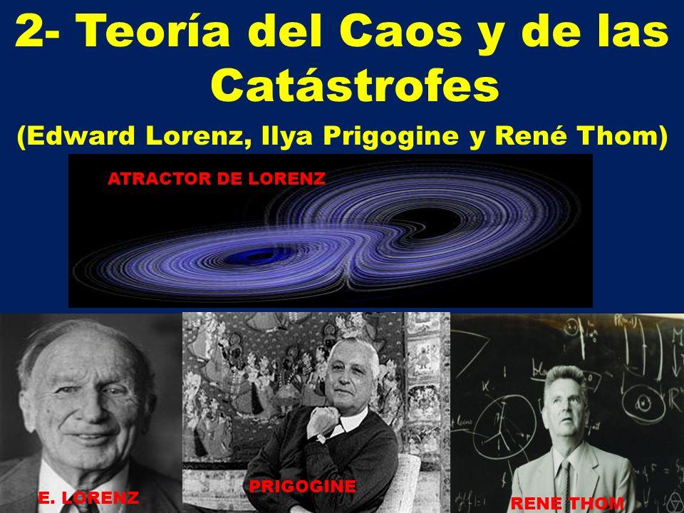 2- Teoría del Caos y de las Catástrofes (Edward Lorenz, Ilya Prigogine y René Thom) E. LORENZ PRIGOGINE RENE THOM ATRACTOR DE LORENZ