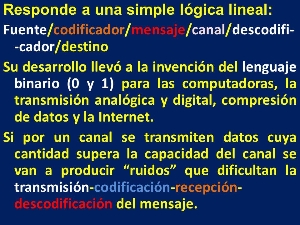 Responde a una simple lógica lineal: Fuente/codificador/mensaje/canal/descodifi- -cador/destino Su desarrollo llevó a la invención del lenguaje binari