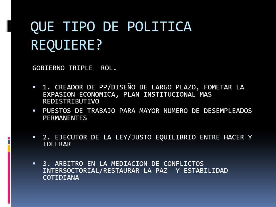 QUE TIPO DE POLITICA REQUIERE. GOBIERNO TRIPLE ROL.