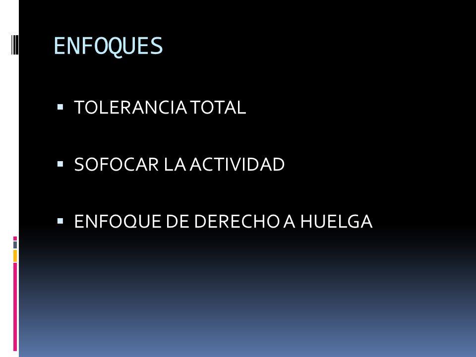 ENFOQUES TOLERANCIA TOTAL SOFOCAR LA ACTIVIDAD ENFOQUE DE DERECHO A HUELGA