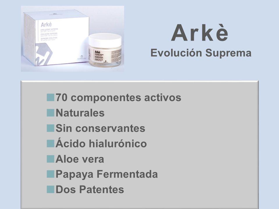 70 componentes activos Naturales Sin conservantes Ácido hialurónico Aloe vera Papaya Fermentada Dos Patentes Arkè Evolución Suprema