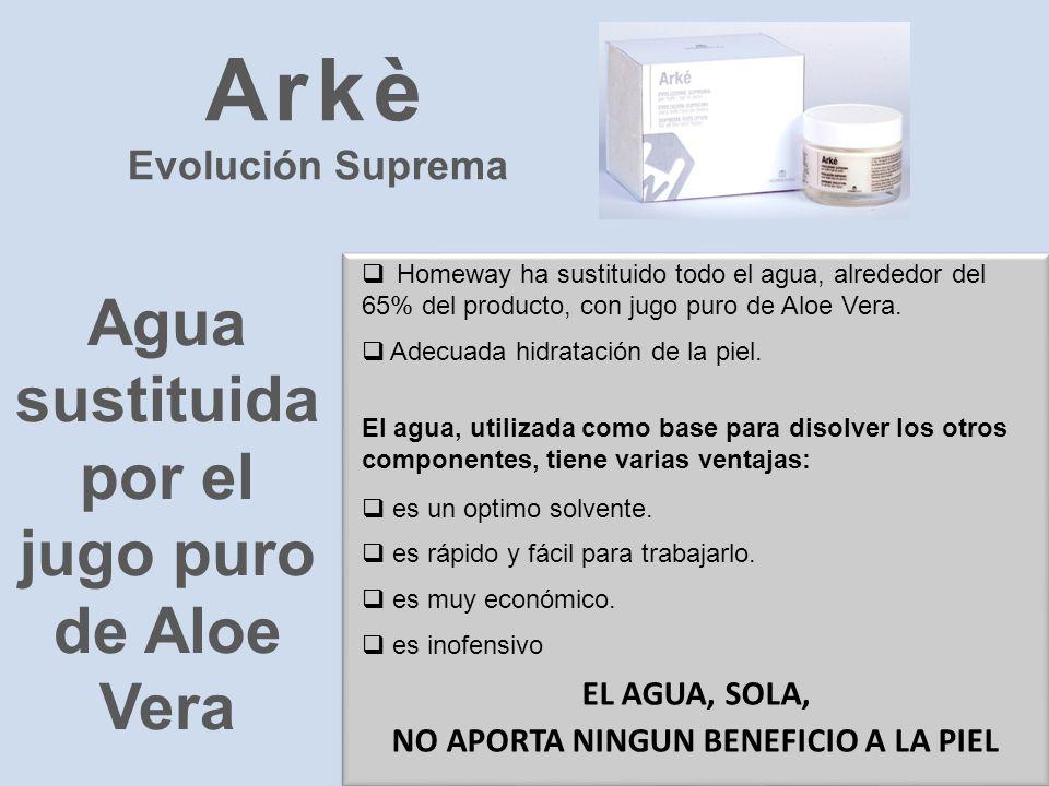 Agua sustituida por el jugo puro de Aloe Vera Homeway ha sustituido todo el agua, alrededor del 65% del producto, con jugo puro de Aloe Vera. Adecuada