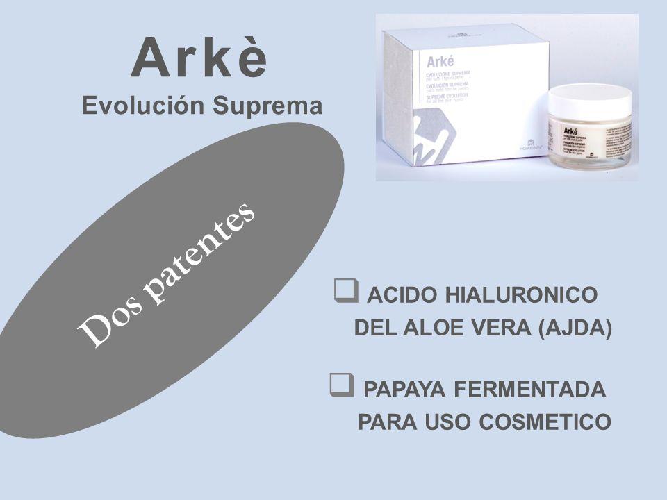 ACIDO HIALURONICO DEL ALOE VERA (AJDA) Dos patentes PAPAYA FERMENTADA PARA USO COSMETICO Arkè Evolución Suprema