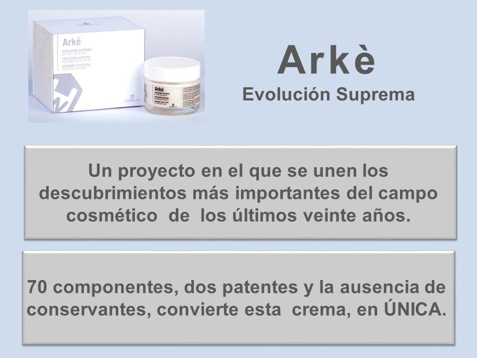 Un proyecto en el que se unen los descubrimientos más importantes del campo cosmético de los últimos veinte años. 70 componentes, dos patentes y la au