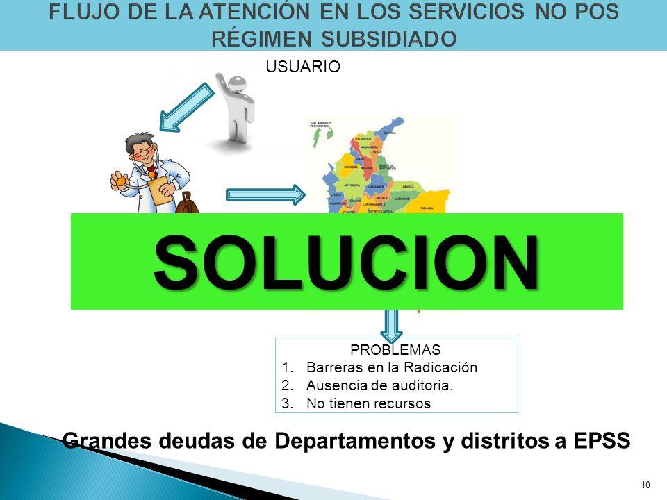 10 USUARIO MEDICO TRATANTE ENTIDAD TERRITORIAL DEPARTAMENTAL O DISTRITAL PROBLEMAS 1.Barreras en la Radicación 2.Ausencia de auditoria.