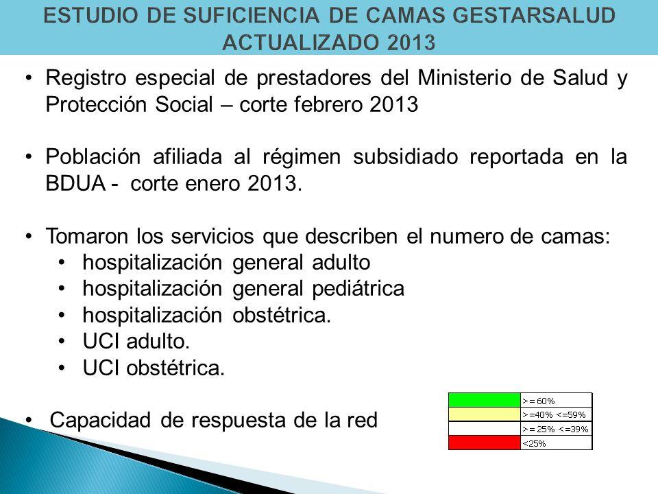 Registro especial de prestadores del Ministerio de Salud y Protección Social – corte febrero 2013 Población afiliada al régimen subsidiado reportada en la BDUA - corte enero 2013.