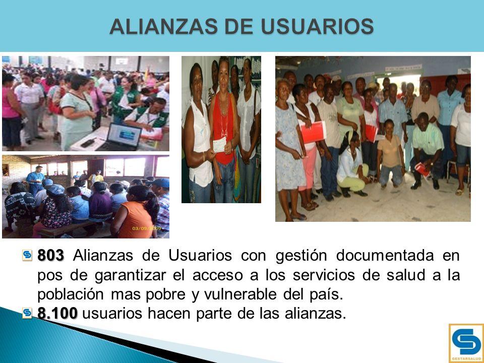 4 803 803 Alianzas de Usuarios con gestión documentada en pos de garantizar el acceso a los servicios de salud a la población mas pobre y vulnerable del país.