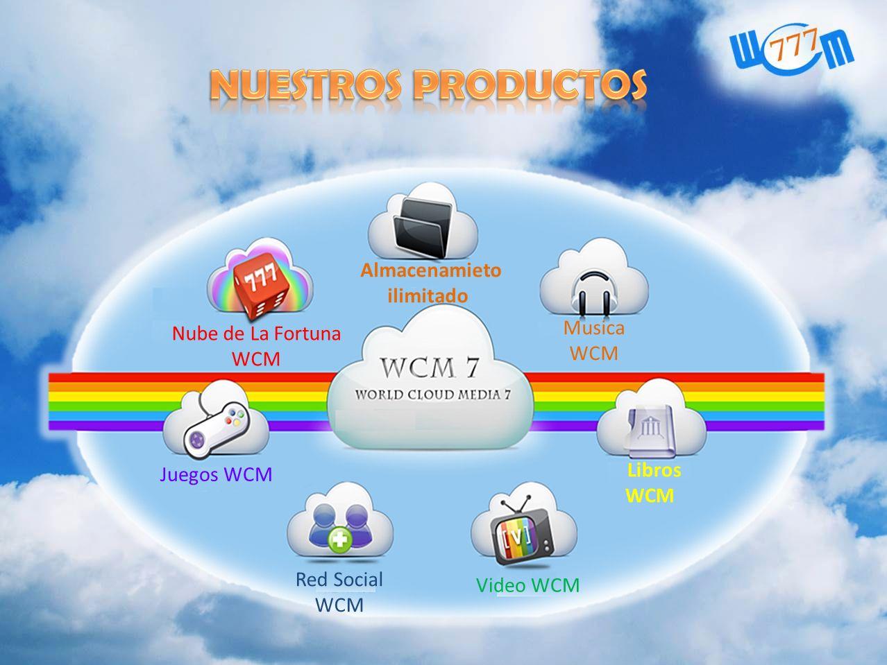 Almacenamieto ilimitado Nube de La Fortuna WCM Musica WCM Libros WCM Juegos WCM Red Social WCM Video WCM