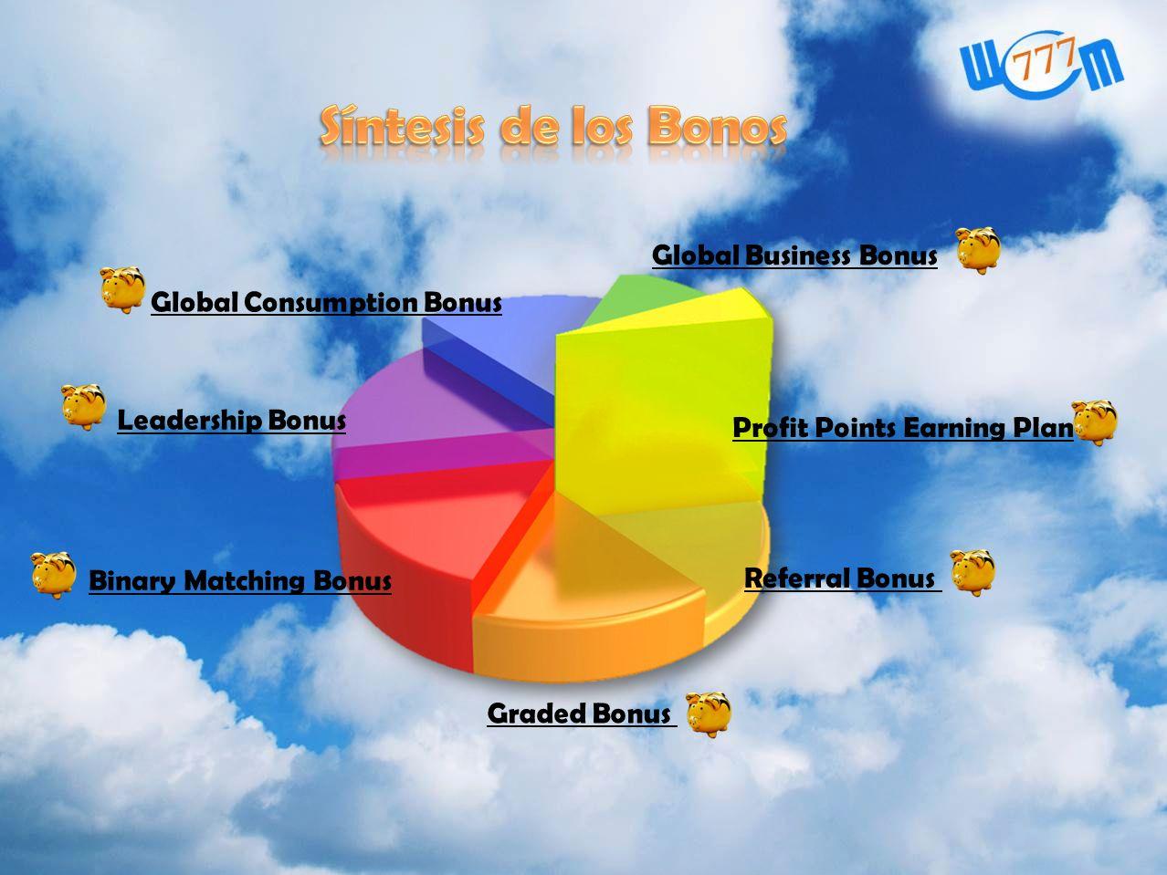 Global Business Bonus Profit Points Earning Plan Referral Bonus Graded Bonus Binary Matching Bonus Leadership Bonus Global Consumption Bonus