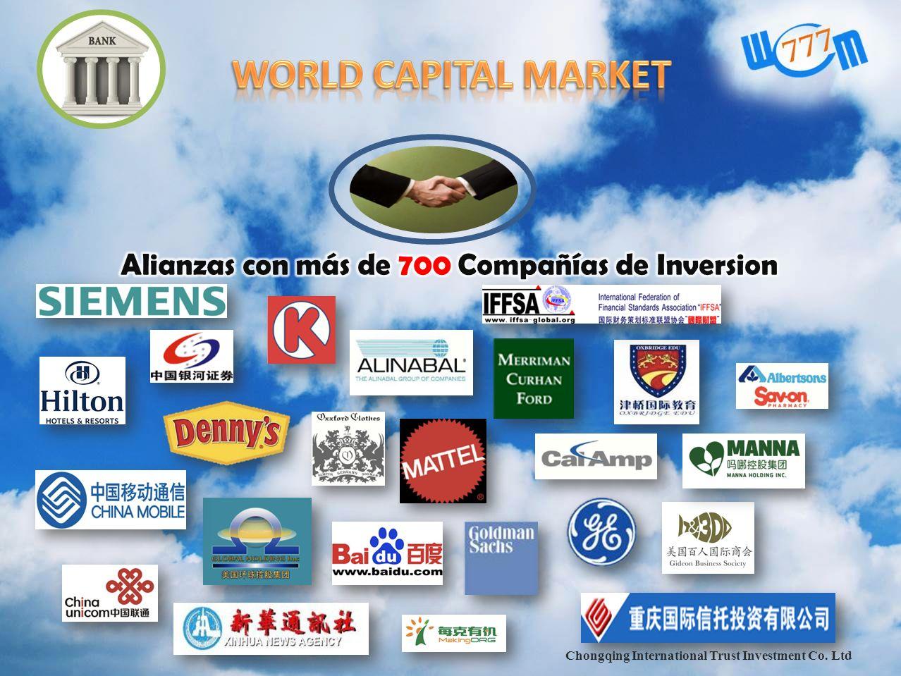 Chongqing International Trust Investment Co. Ltd