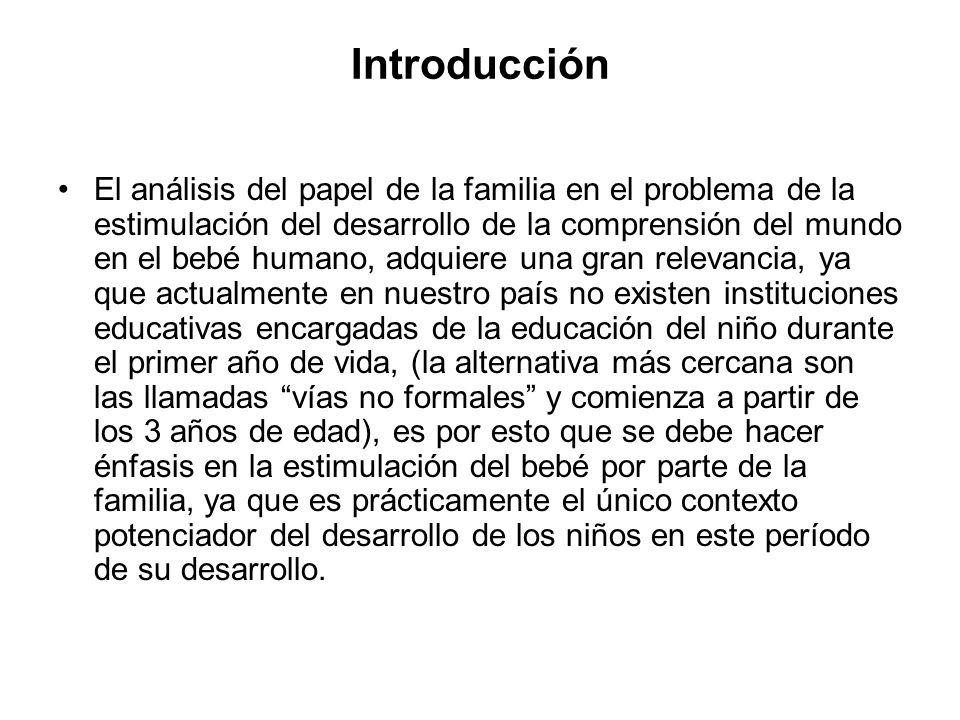 Introducción El análisis del papel de la familia en el problema de la estimulación del desarrollo de la comprensión del mundo en el bebé humano, adqui