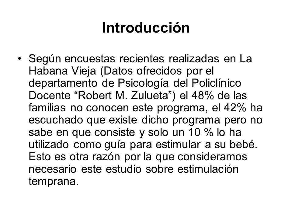 Introducción Según encuestas recientes realizadas en La Habana Vieja (Datos ofrecidos por el departamento de Psicología del Policlínico Docente Robert