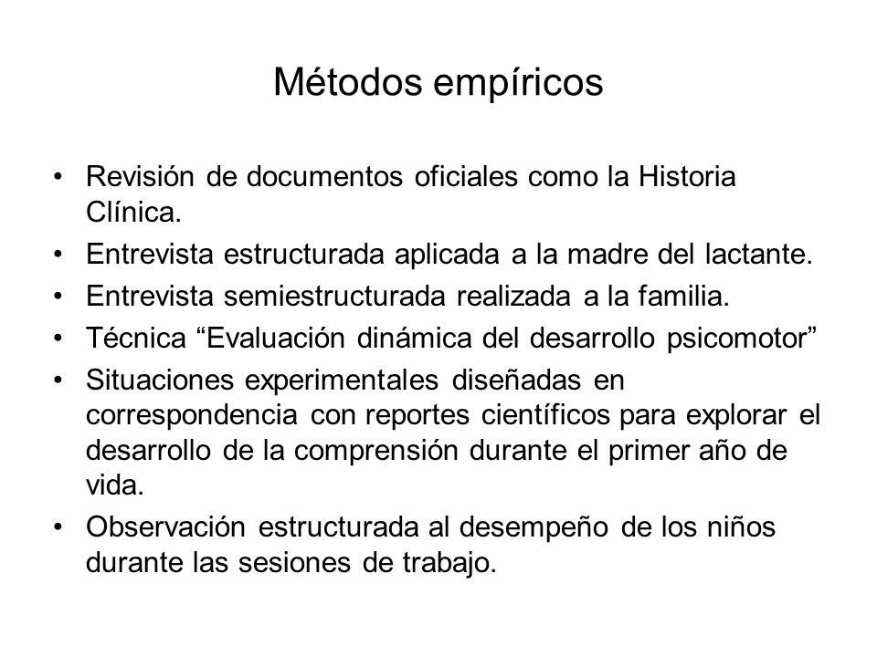 Métodos empíricos Revisión de documentos oficiales como la Historia Clínica. Entrevista estructurada aplicada a la madre del lactante. Entrevista semi