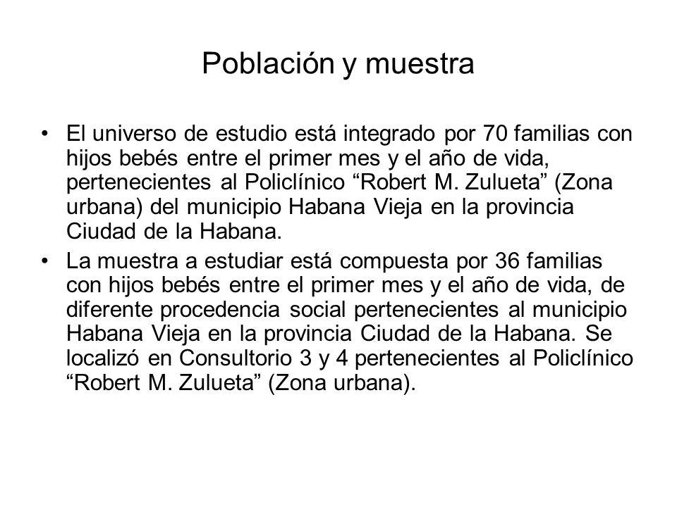 Población y muestra El universo de estudio está integrado por 70 familias con hijos bebés entre el primer mes y el año de vida, pertenecientes al Poli