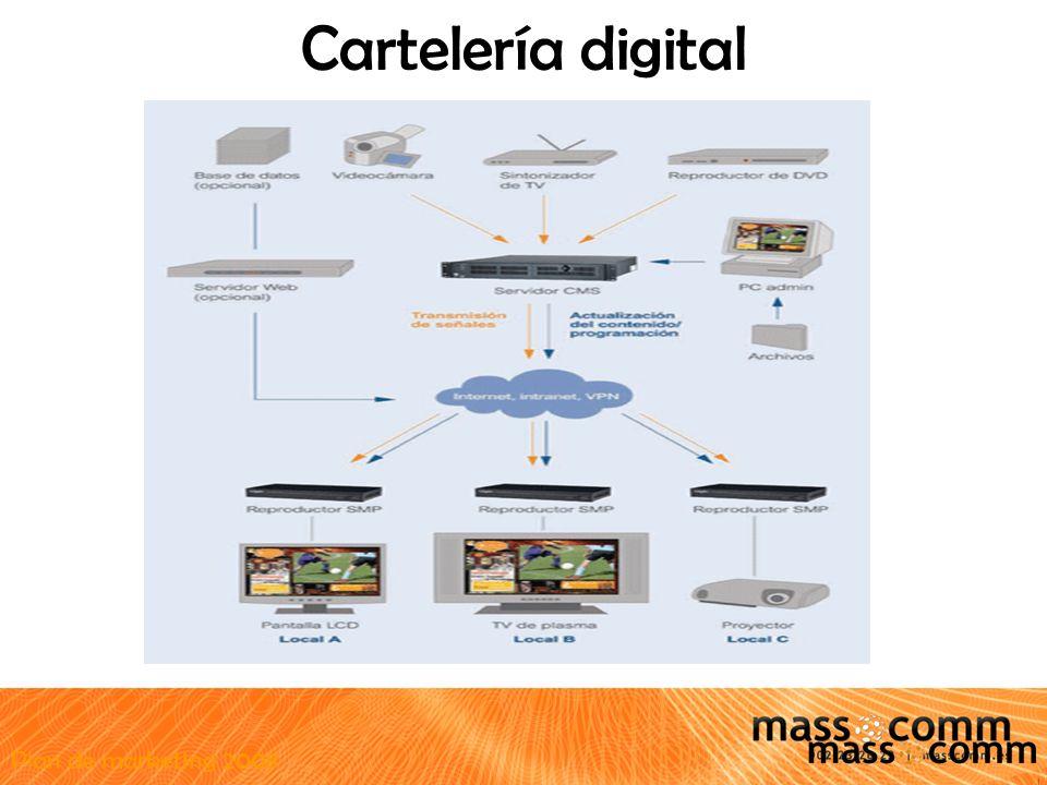 Plan de marketing 2008 Cartelería digital