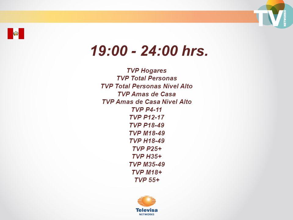 Rating% Hogares con TV de Paga (Lun-Vie 19:00-24:00) Octubre-Diciembre 2011 TV de Paga/ Hogares Universo: 1,390,050 Fuente: IBOPE Perú; Octubre-Diciembre 2011 Top 25 sin canales infantiles