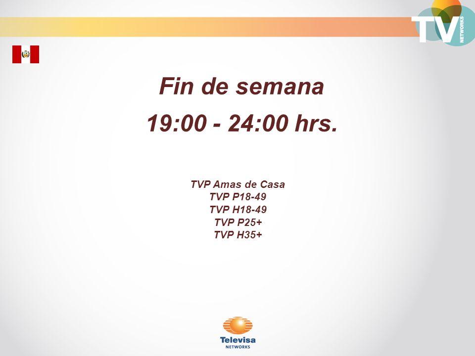 Rating% Amas de casa con TV de Paga (Sáb-Dom 19:00-24:00) Octubre-Diciembre 2011 TV de Paga/ Amas de casa Universo: 1,390,500 Fuente: IBOPE Perú; Octubre-Diciembre 2011 Top 25 sin canales infantiles