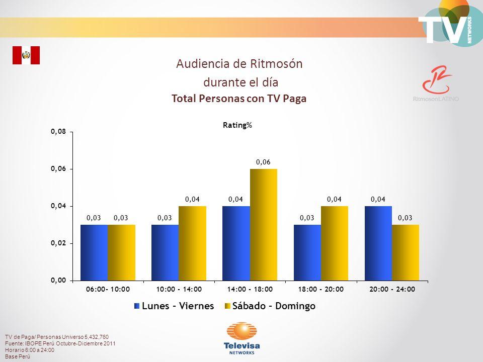Audiencia de Ritmosón durante el día Total Personas con TV Paga Rating% TV de Paga/ Personas Universo 5,432,760 Fuente: IBOPE Perú Octubre-Diciembre 2
