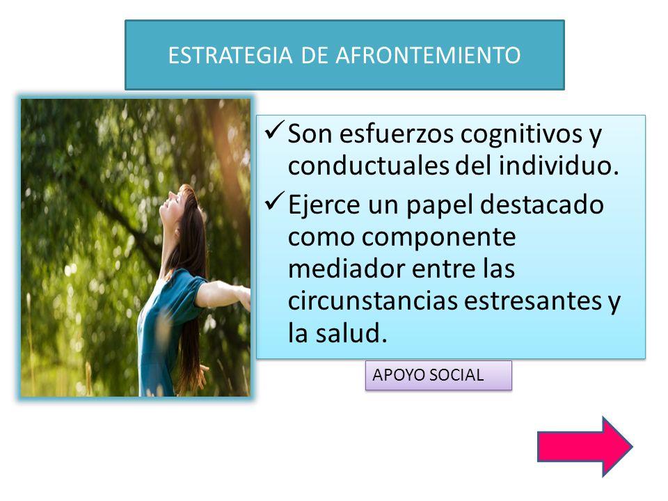 ESTRATEGIA DE AFRONTEMIENTO Son esfuerzos cognitivos y conductuales del individuo. Ejerce un papel destacado como componente mediador entre las circun