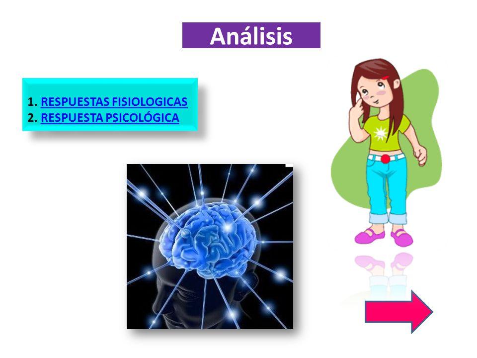 Análisis 1. RESPUESTAS FISIOLOGICASRESPUESTAS FISIOLOGICAS 2. RESPUESTA PSICOLÓGICARESPUESTA PSICOLÓGICA 1. RESPUESTAS FISIOLOGICASRESPUESTAS FISIOLOG