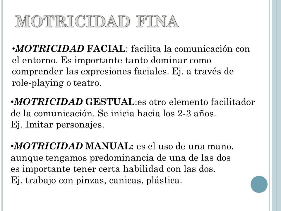 MOTRICIDAD FACIAL : facilita la comunicación con el entorno. Es importante tanto dominar como comprender las expresiones faciales. Ej. a través de rol