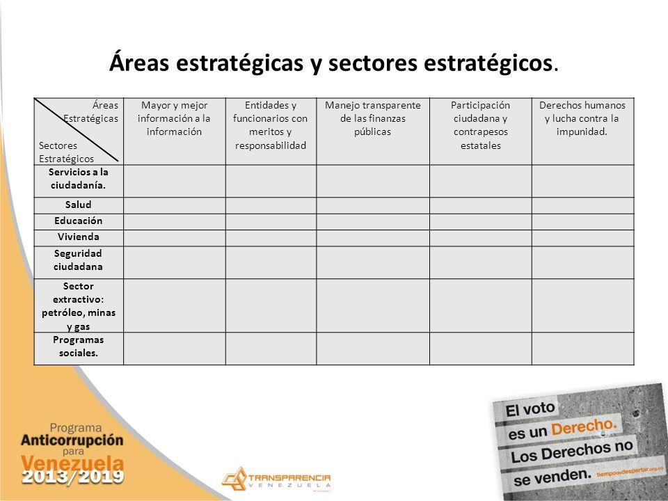 Áreas Estratégicas Sectores Estratégicos Mayor y mejor información a la información Entidades y funcionarios con meritos y responsabilidad Manejo tran