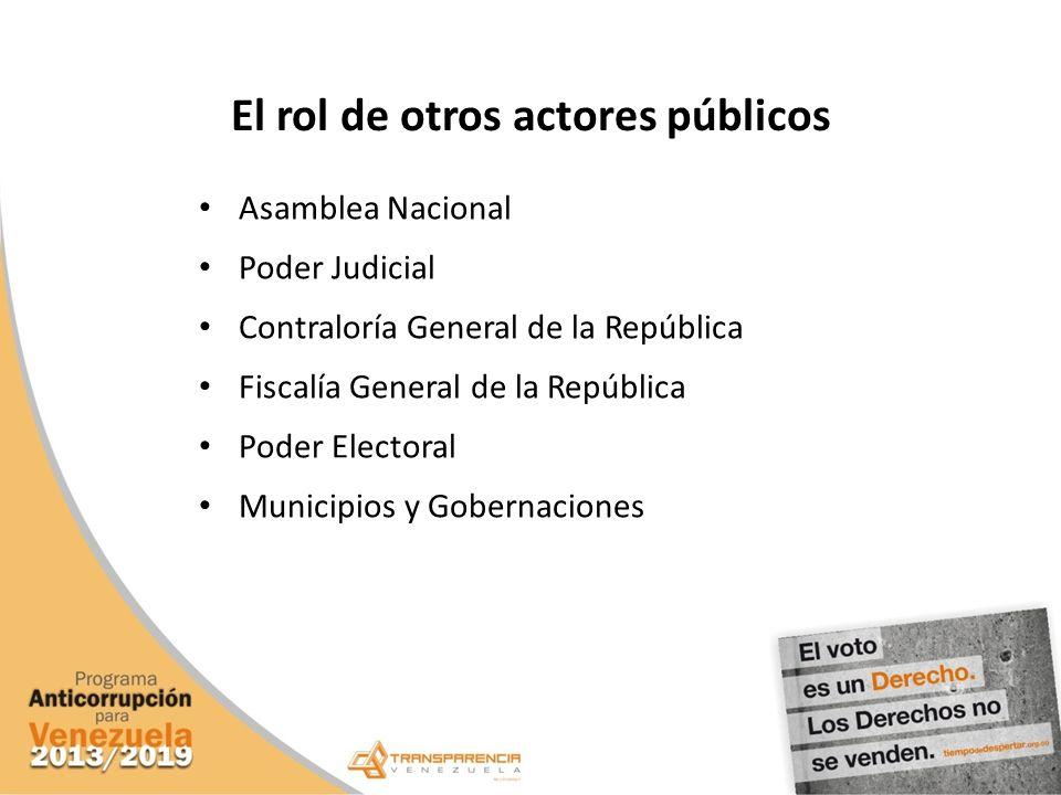 El rol de otros actores públicos Asamblea Nacional Poder Judicial Contraloría General de la República Fiscalía General de la República Poder Electoral