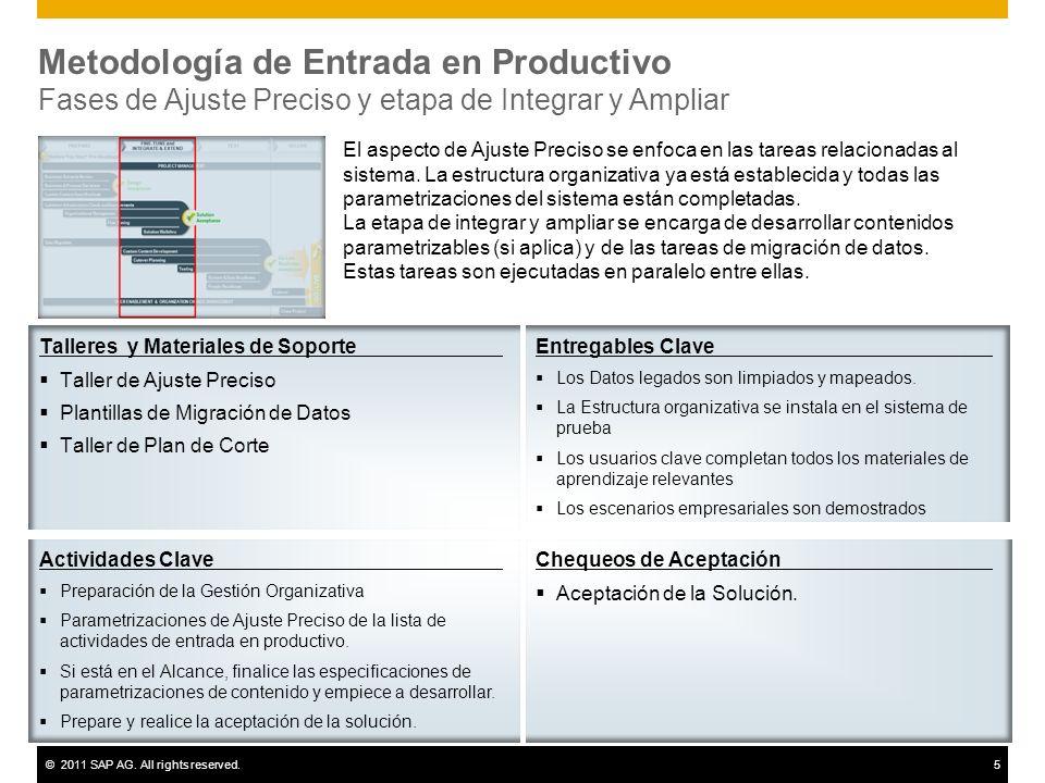 ©2011 SAP AG.All rights reserved.6 Qué es el Ajuste Preciso.
