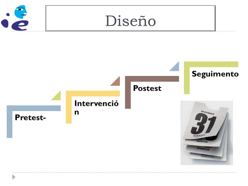 Diseño Pretest- Intervenció n Postest Seguimento