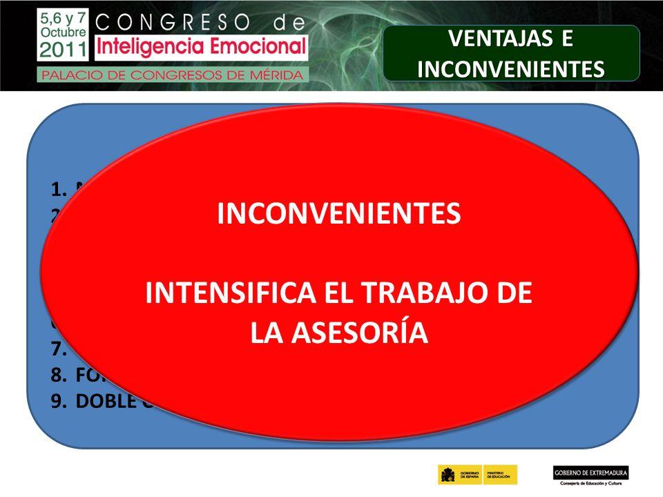 VENTAJAS 1.MOTIVACIÓN DEL PROFESORADO 2.RENTABILIZACIÓN DEL TIEMPO GASTADO 3.INCLUSIÓN DE PRÁCTICAS 4.OFRECIMIENTO DEL PROYECTO COMPLETO 5.FACILIDAD P