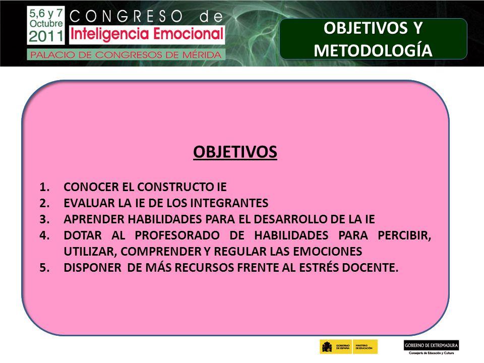 METODOLOGÍA DE TRABAJO COLABORATIVA LABOR DE EQUIPO, APRENDIZAJE ENTRE IGUALES, RESPONSABILIDAD INDIVIDUAL OBJETIVOS 1.CONOCER EL CONSTRUCTO IE 2.EVAL