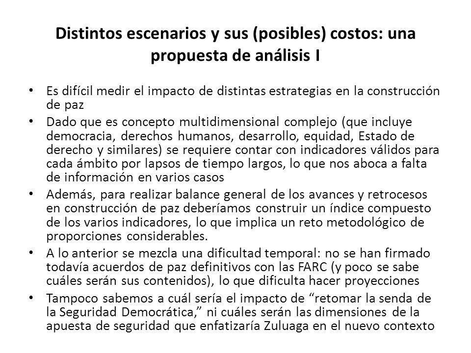 Distintos escenarios y sus (posibles) costos: una propuesta de análisis I Es difícil medir el impacto de distintas estrategias en la construcción de p