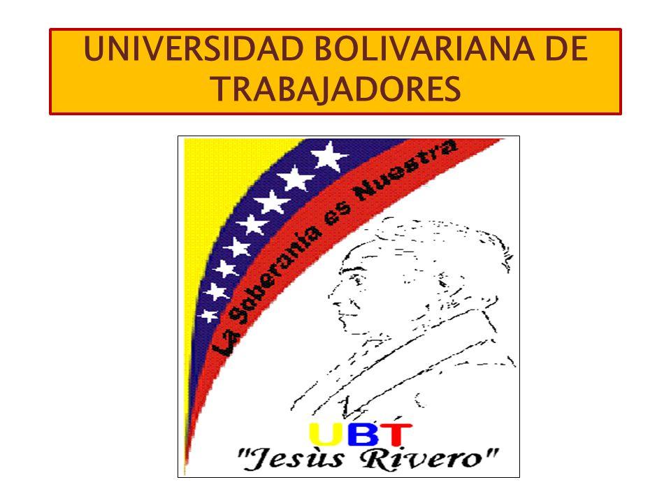 ESQUEMA LEY DE PROCESO SOCIAL DE TRABAJO DE LA REPUBLICA BOLIVARIANA DE VENEZUELA LIBRO PRIMERO Disposiciones Fundamentales.