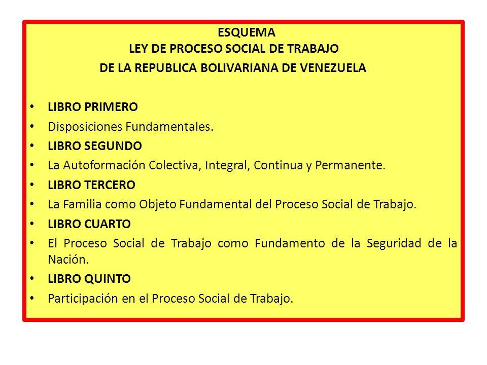 ESQUEMA LEY DE PROCESO SOCIAL DE TRABAJO DE LA REPUBLICA BOLIVARIANA DE VENEZUELA LIBRO PRIMERO Disposiciones Fundamentales. LIBRO SEGUNDO La Autoform