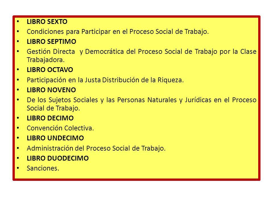 LIBRO SEXTO Condiciones para Participar en el Proceso Social de Trabajo. LIBRO SEPTIMO Gestión Directa y Democrática del Proceso Social de Trabajo por