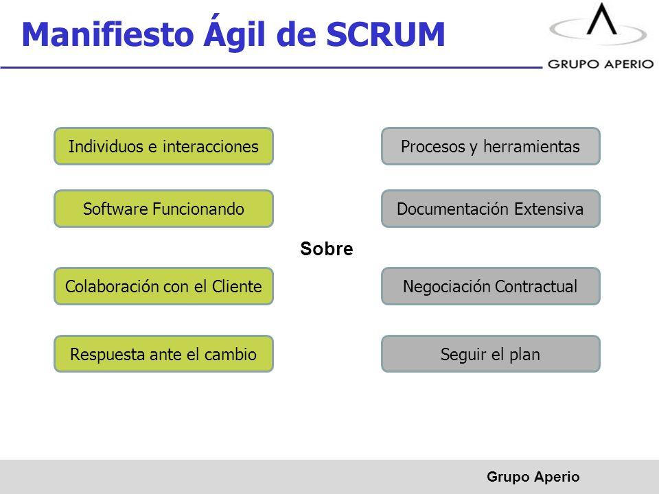Aperio, S.A. de C.V. ® Manifiesto Ágil de SCRUM Grupo Aperio Individuos e interacciones Software Funcionando Colaboración con el Cliente Respuesta ant