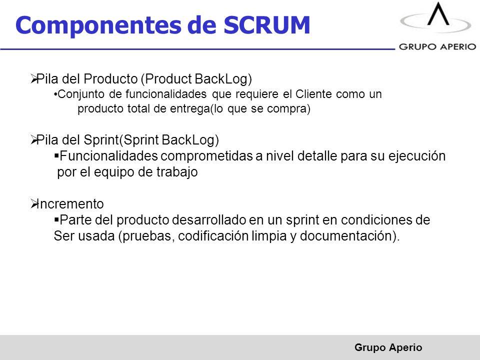 Aperio, S.A. de C.V. ® Componentes de SCRUM Grupo Aperio Pila del Producto (Product BackLog) Conjunto de funcionalidades que requiere el Cliente como