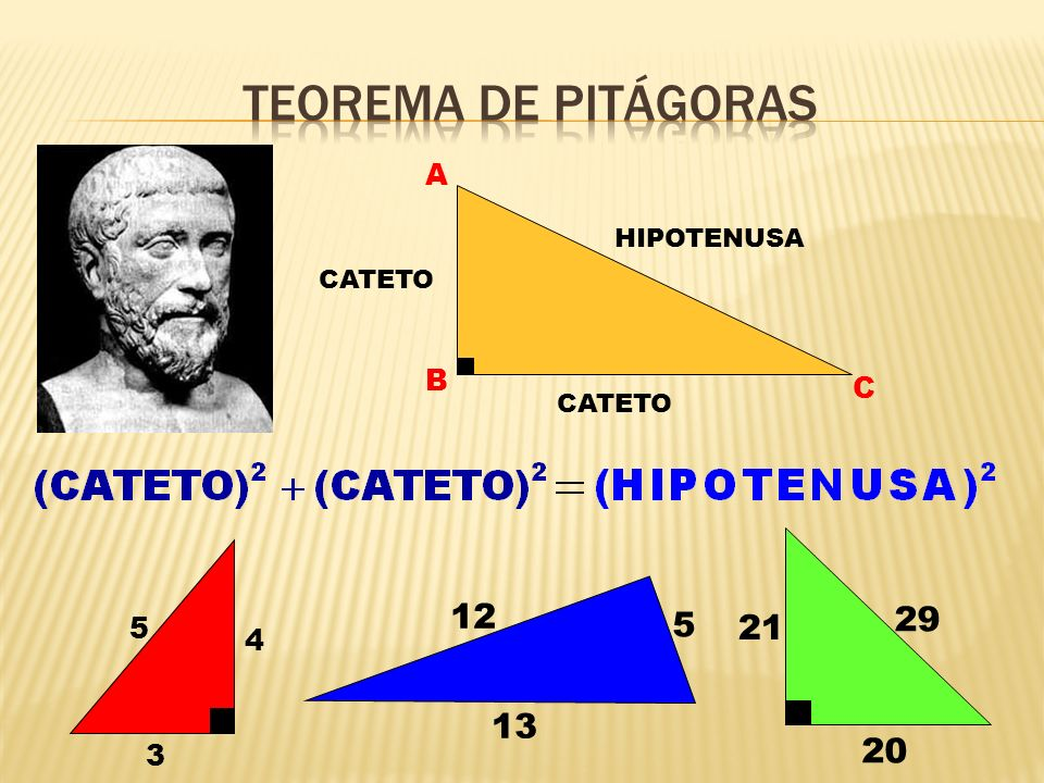 A B C CATETO HIPOTENUSA 3 4 5 5 12 13 20 21 29