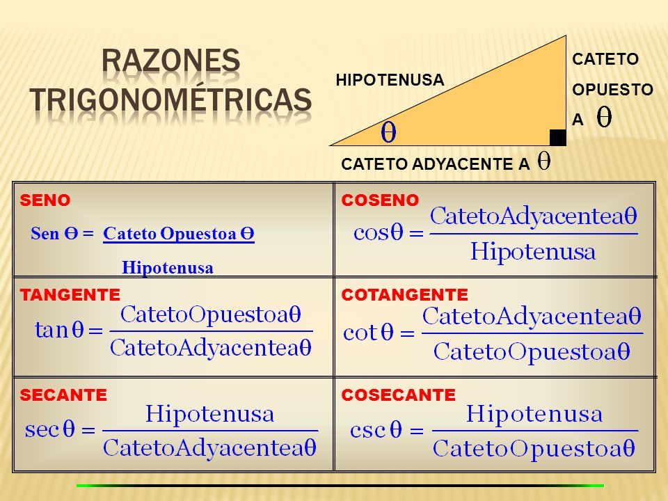 12 35 H TEOREMA DE PITÁGORAS EJEMPLO : EJEMPLO : Sabiendo que es un ángulo agudo tal que sen =2/3.....