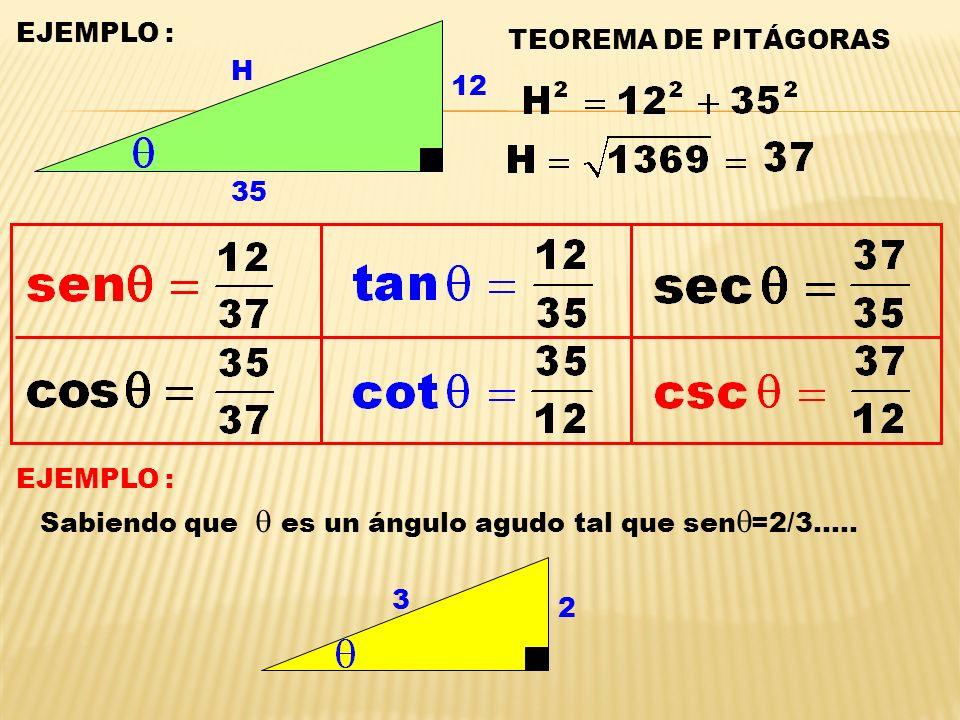 Debido a que un triángulo tiene tres lados, se pueden establecer seis razones, dos entre cada pareja de estos lados.