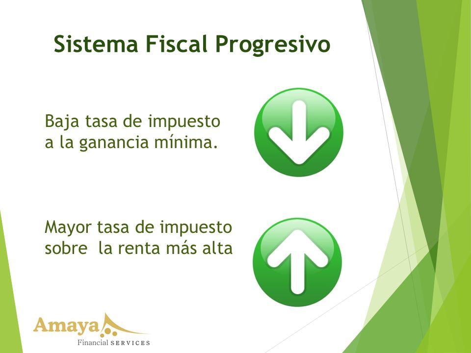 Sistema Fiscal Progresivo Baja tasa de impuesto a la ganancia mínima. Mayor tasa de impuesto sobre la renta más alta