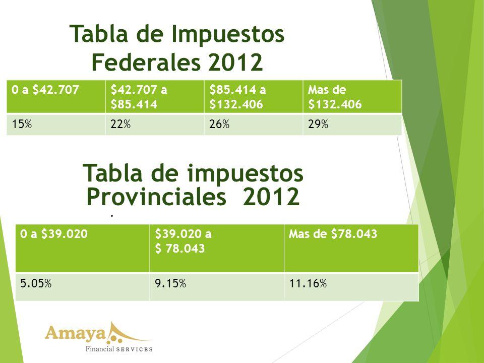 Tabla de Impuestos Federales 2012 0 a $42.707$42.707 a $85.414 $85.414 a $132.406 Mas de $132.406 15%22%26%29%. Tabla de impuestos Provinciales 2012 0