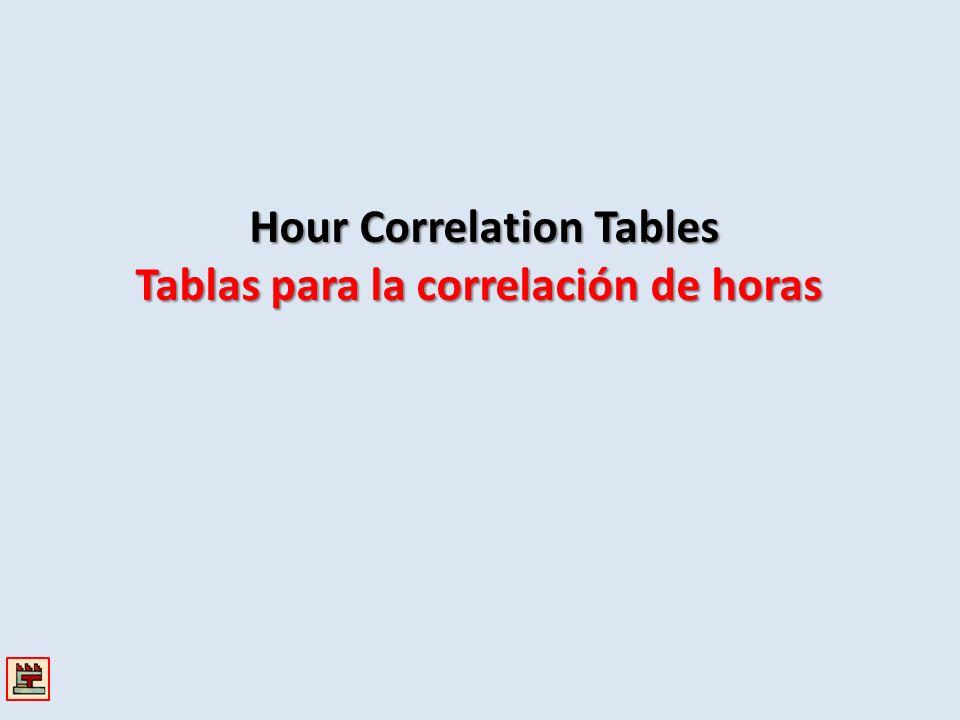 Hour Correlation Tables Tablas para la correlación de horas
