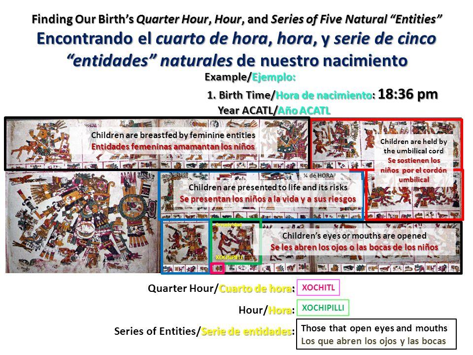 Finding Our Births Quarter Hour, Hour, and Series of Five Natural Entities Encontrando el cuarto de hora, hora, y serie de cinco entidades naturales d
